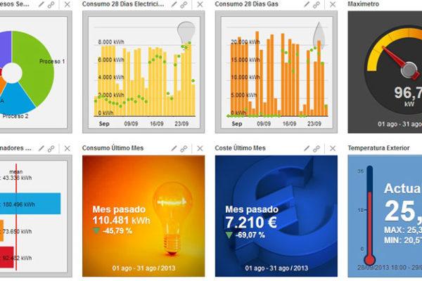Monitorización-energética