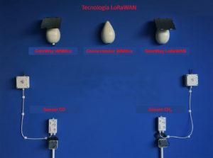 telelectura de contadores LoRaWAN de agua y gas